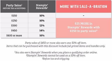 Get extra Stampin' Rewards with $250 order #dostamping