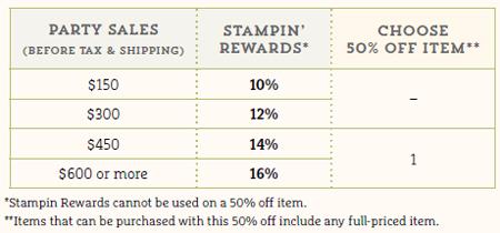 Stampin' Rewards Host Chart for Stampin' Up!, Dawn Olchefske #dostamping
